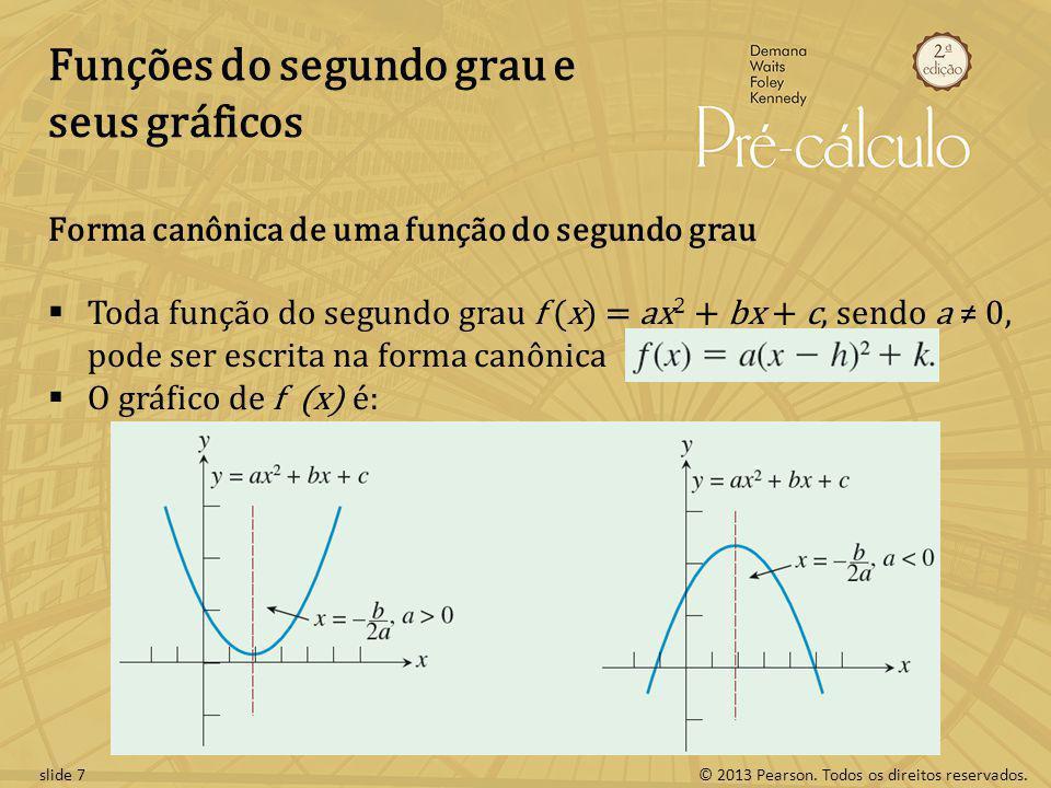 © 2013 Pearson. Todos os direitos reservados.slide 7 Funções do segundo grau e seus gráficos Forma canônica de uma função do segundo grau Toda função
