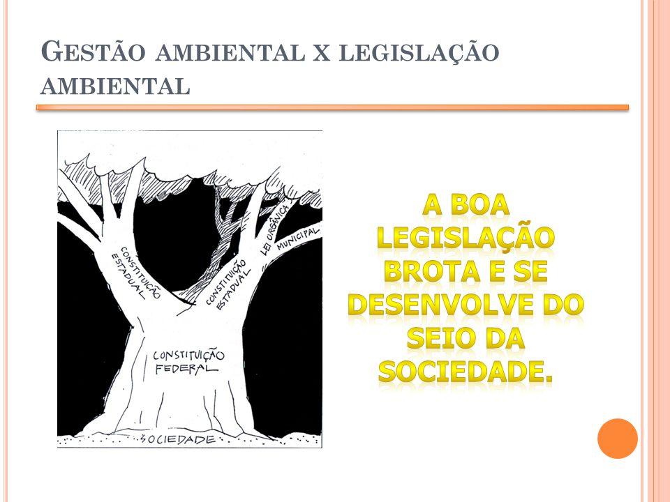 G ESTÃO AMBIENTAL X LEGISLAÇÃO AMBIENTAL