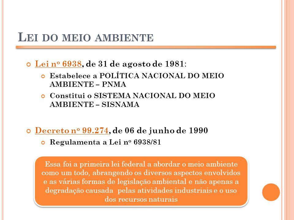 L EI DO MEIO AMBIENTE Lei n o 6938, de 31 de agosto de 1981 : Estabelece a POLÍTICA NACIONAL DO MEIO AMBIENTE – PNMA Constitui o SISTEMA NACIONAL DO M