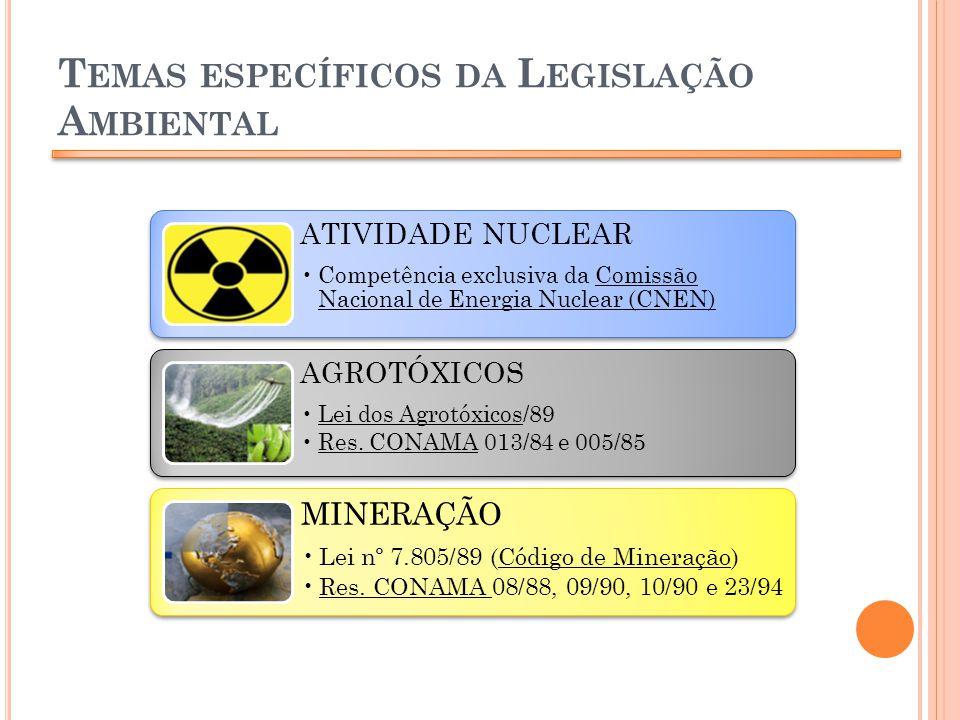 T EMAS ESPECÍFICOS DA L EGISLAÇÃO A MBIENTAL ATIVIDADE NUCLEAR Competência exclusiva da Comissão Nacional de Energia Nuclear (CNEN) AGROTÓXICOS Lei do