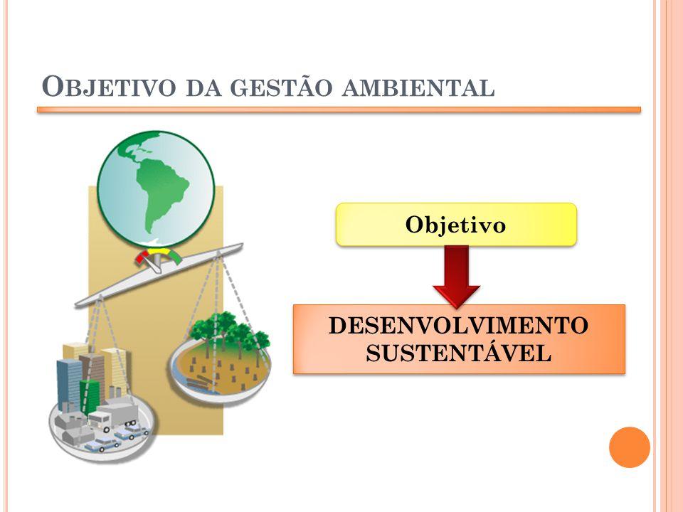 DESENVOLVIMENTO SUSTENTÁVEL O BJETIVO DA GESTÃO AMBIENTAL Objetivo