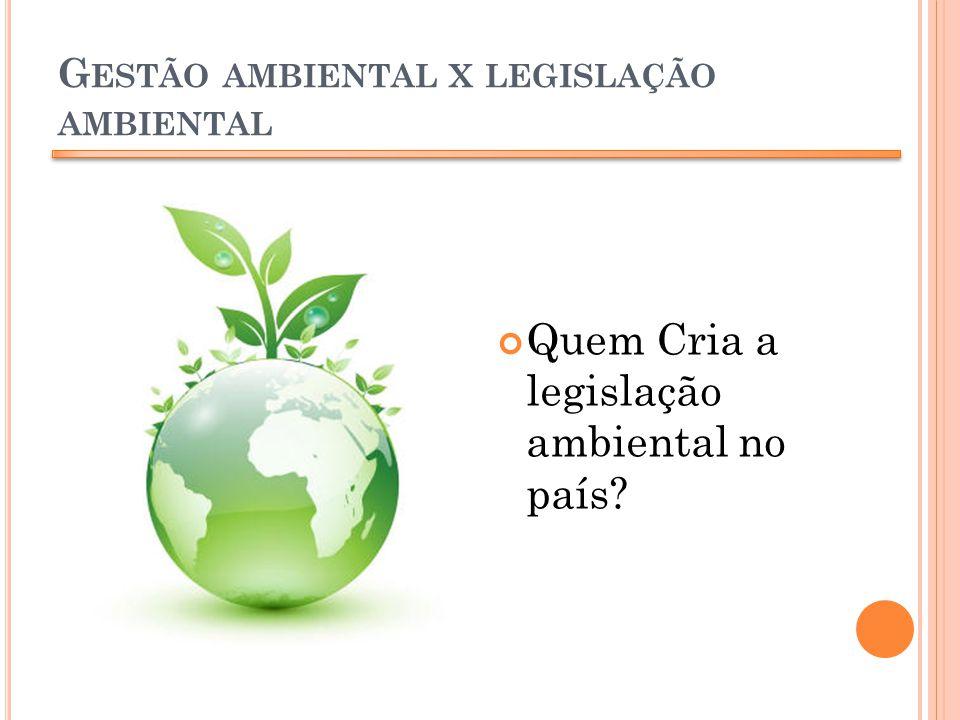 G ESTÃO AMBIENTAL X LEGISLAÇÃO AMBIENTAL Quem Cria a legislação ambiental no país?