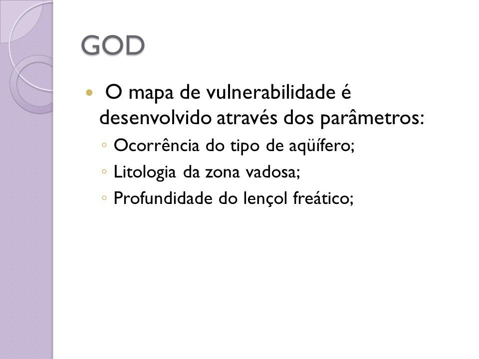 GOD O mapa de vulnerabilidade é desenvolvido através dos parâmetros: Ocorrência do tipo de aqüífero; Litologia da zona vadosa; Profundidade do lençol