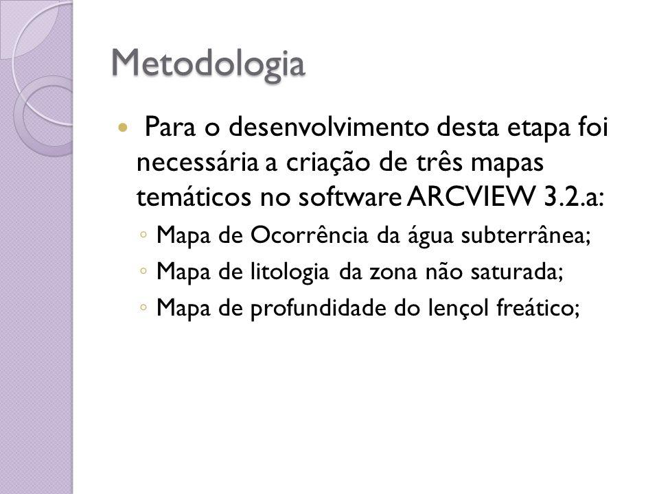 Metodologia Para o desenvolvimento desta etapa foi necessária a criação de três mapas temáticos no software ARCVIEW 3.2.a: Mapa de Ocorrência da água