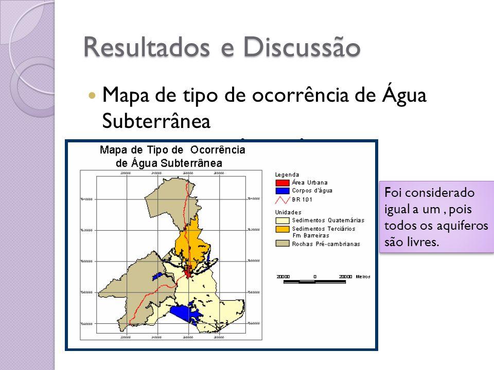 Resultados e Discussão Mapa de tipo de ocorrência de Água Subterrânea Foi considerado igual a um, pois todos os aquiferos são livres.