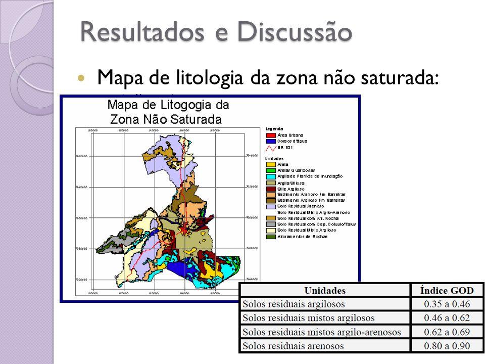 Resultados e Discussão Mapa de litologia da zona não saturada: