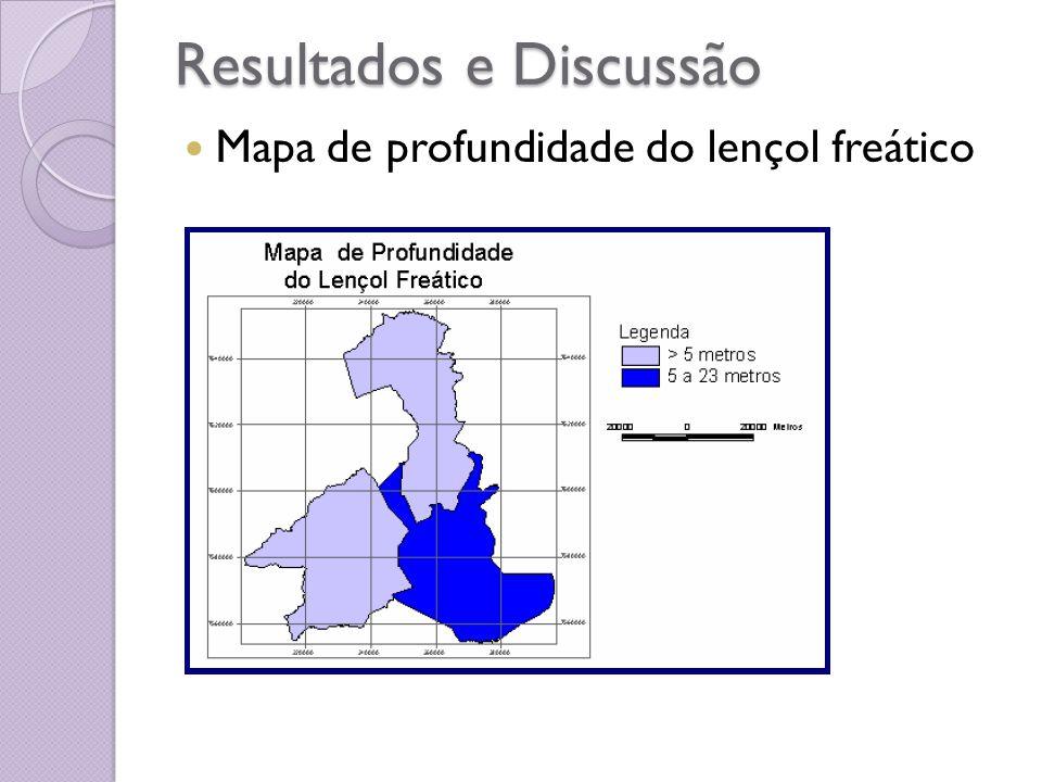Resultados e Discussão Mapa de profundidade do lençol freático