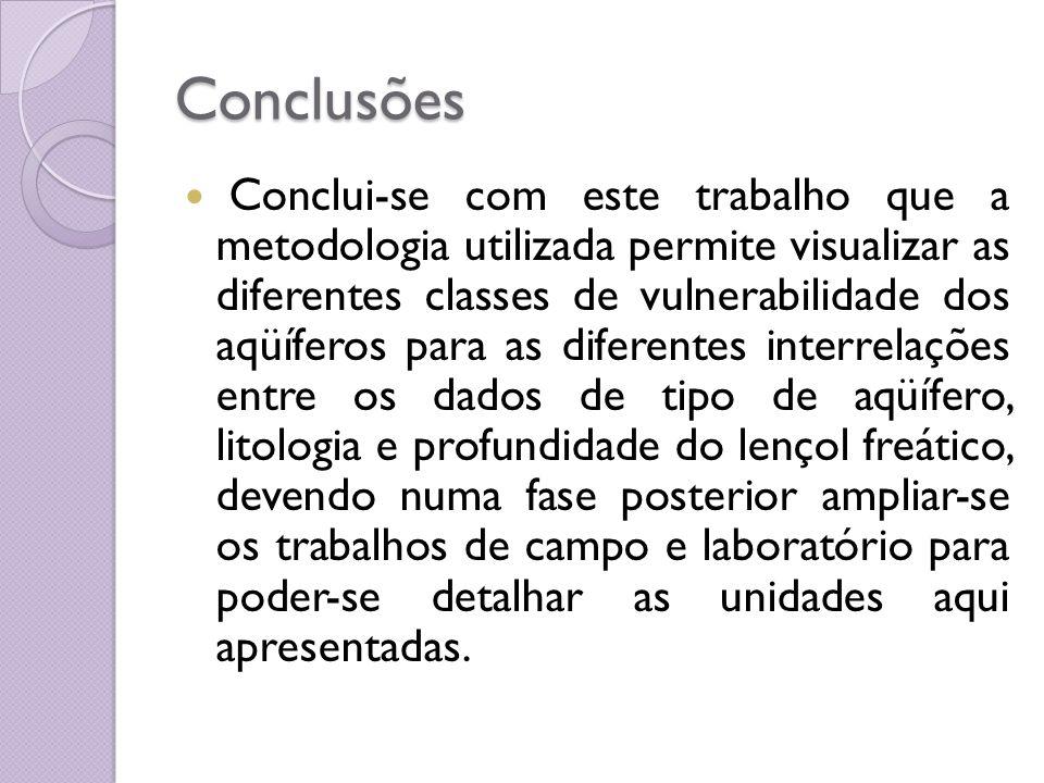 Conclusões Conclui-se com este trabalho que a metodologia utilizada permite visualizar as diferentes classes de vulnerabilidade dos aqüíferos para as