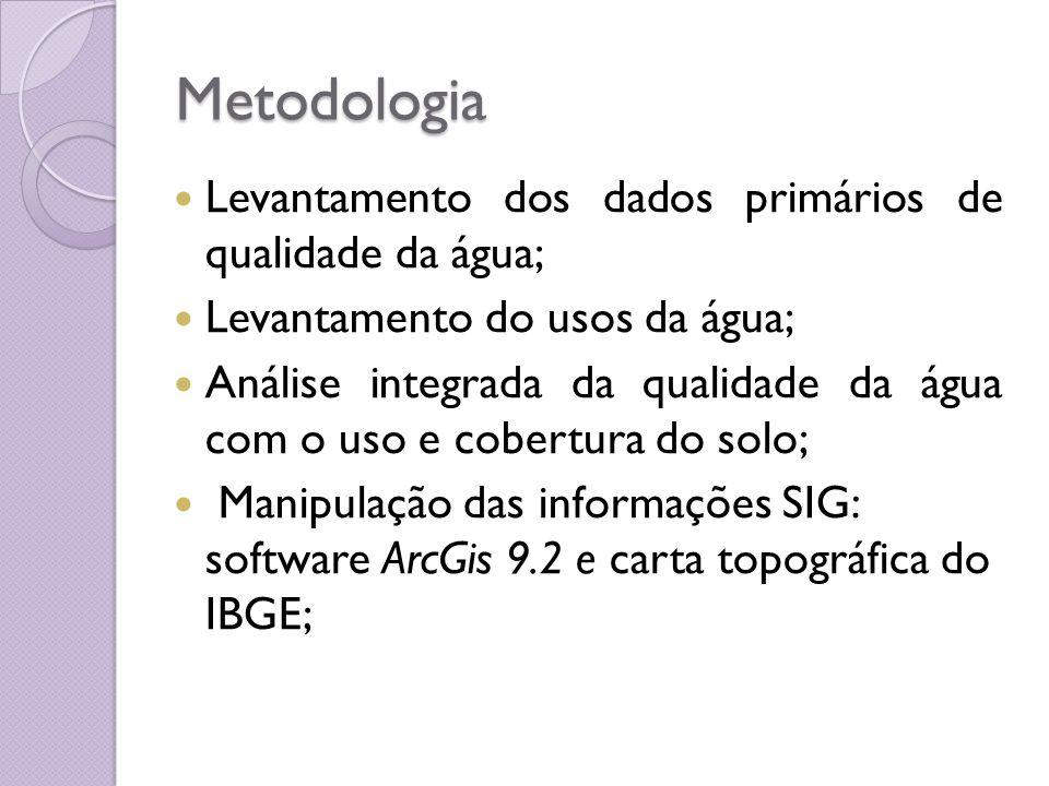 Metodologia Levantamento dos dados primários de qualidade da água; Levantamento do usos da água; Análise integrada da qualidade da água com o uso e co