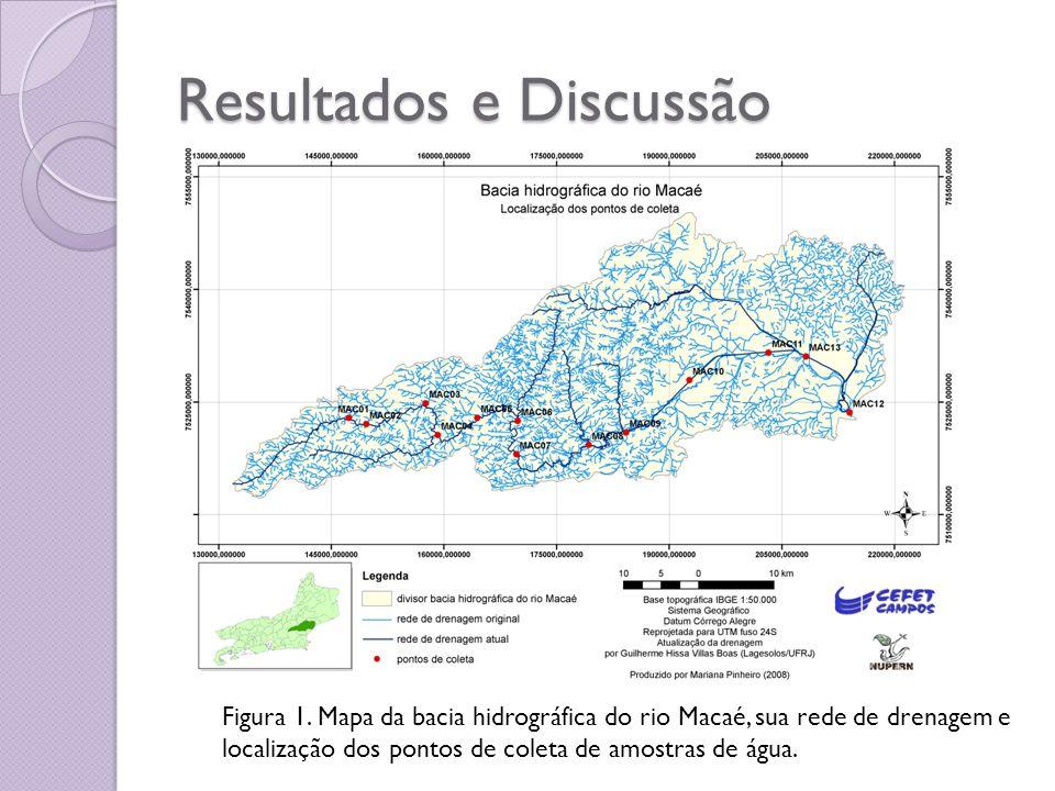 Resultados e Discussão Figura 1. Mapa da bacia hidrográfica do rio Macaé, sua rede de drenagem e localização dos pontos de coleta de amostras de água.