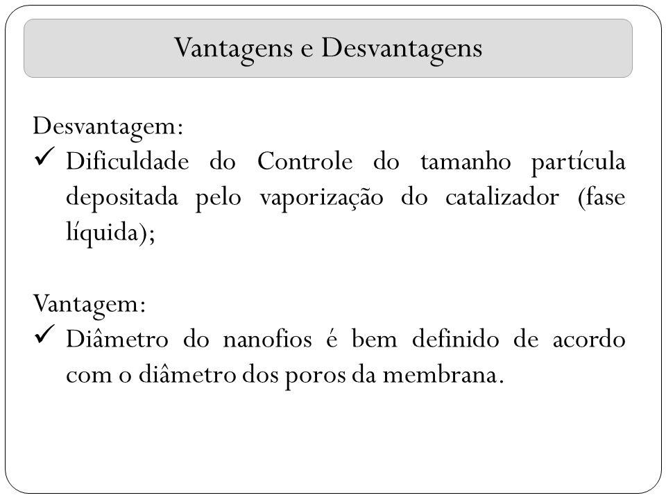 Vantagens e Desvantagens Desvantagem: Dificuldade do Controle do tamanho partícula depositada pelo vaporização do catalizador (fase líquida); Vantagem