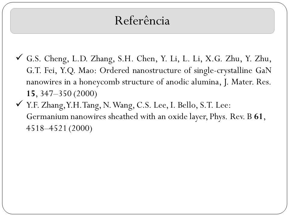 Referência G.S. Cheng, L.D. Zhang, S.H. Chen, Y. Li, L. Li, X.G. Zhu, Y. Zhu, G.T. Fei, Y.Q. Mao: Ordered nanostructure of single-crystalline GaN nano