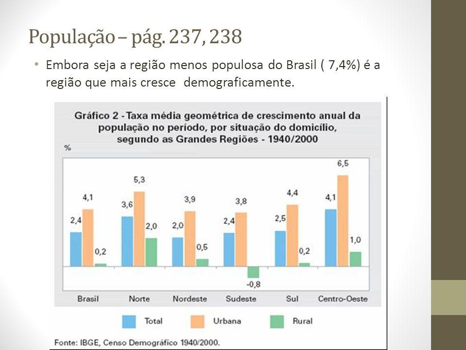 População – pág. 237, 238 Embora seja a região menos populosa do Brasil ( 7,4%) é a região que mais cresce demograficamente.