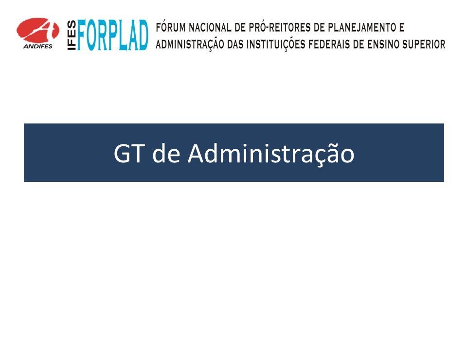 GT de Administração