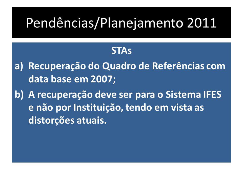 Pendências/Planejamento 2011 STAs a)Recuperação do Quadro de Referências com data base em 2007; b)A recuperação deve ser para o Sistema IFES e não por Instituição, tendo em vista as distorções atuais.