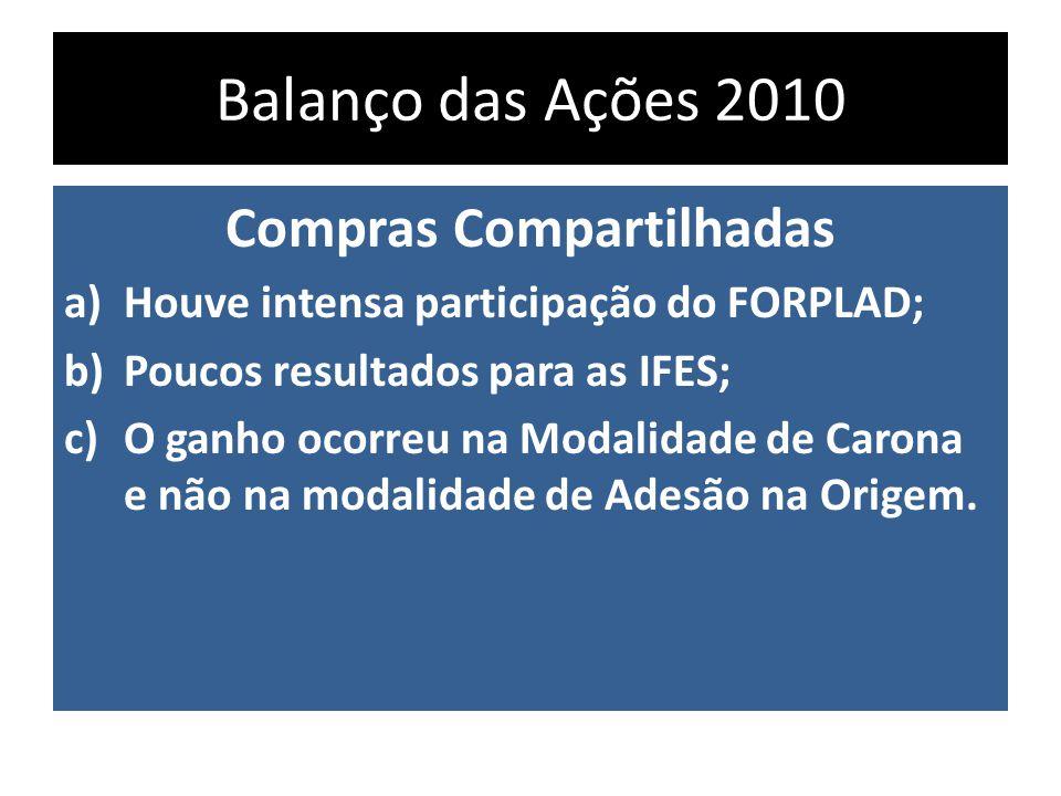 Balanço das Ações 2010 Compras Compartilhadas a)Houve intensa participação do FORPLAD; b)Poucos resultados para as IFES; c)O ganho ocorreu na Modalidade de Carona e não na modalidade de Adesão na Origem.