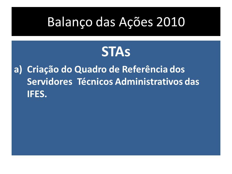 Balanço das Ações 2010 STAs a)Criação do Quadro de Referência dos Servidores Técnicos Administrativos das IFES.