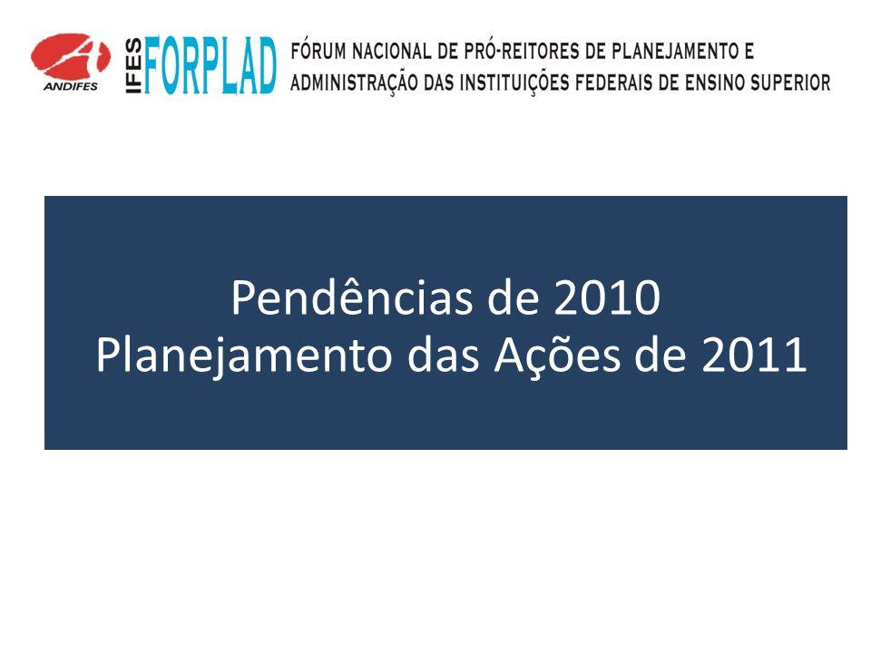 Pendências/Planejamento 2011 PESSOAL a)Proposição para que os Pró-Reitores/Diretores de Gestão de Pessoas passem a participar das reuniões do FORPLAD onde o tema de pessoal seja tratado.