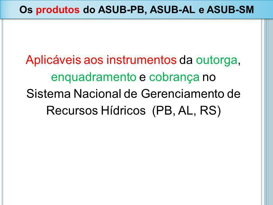 Aplicáveis aos instrumentos da outorga, enquadramento e cobrança no Sistema Nacional de Gerenciamento de Recursos Hídricos (PB, AL, RS) Os produtos do