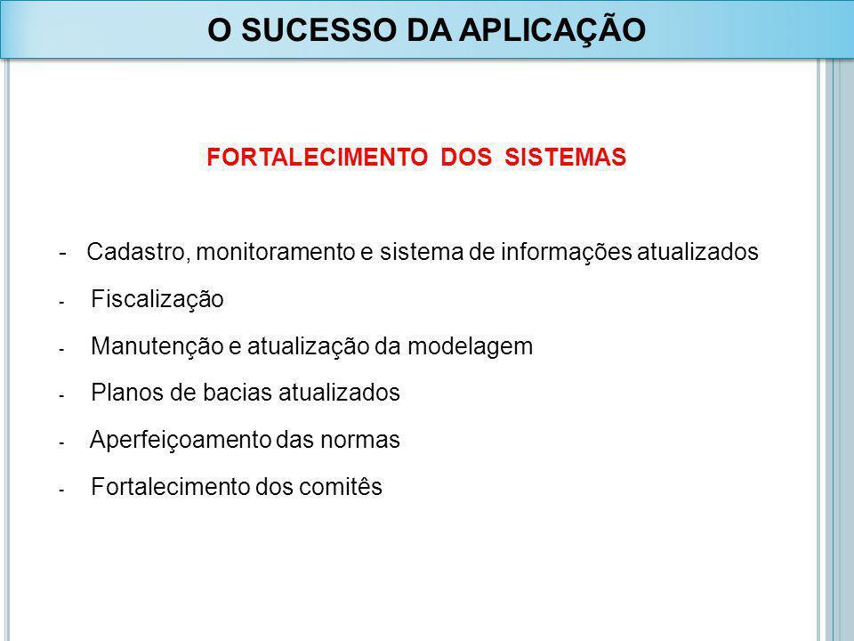 FORTALECIMENTO DOS SISTEMAS - Cadastro, monitoramento e sistema de informações atualizados - Fiscalização - Manutenção e atualização da modelagem - Pl