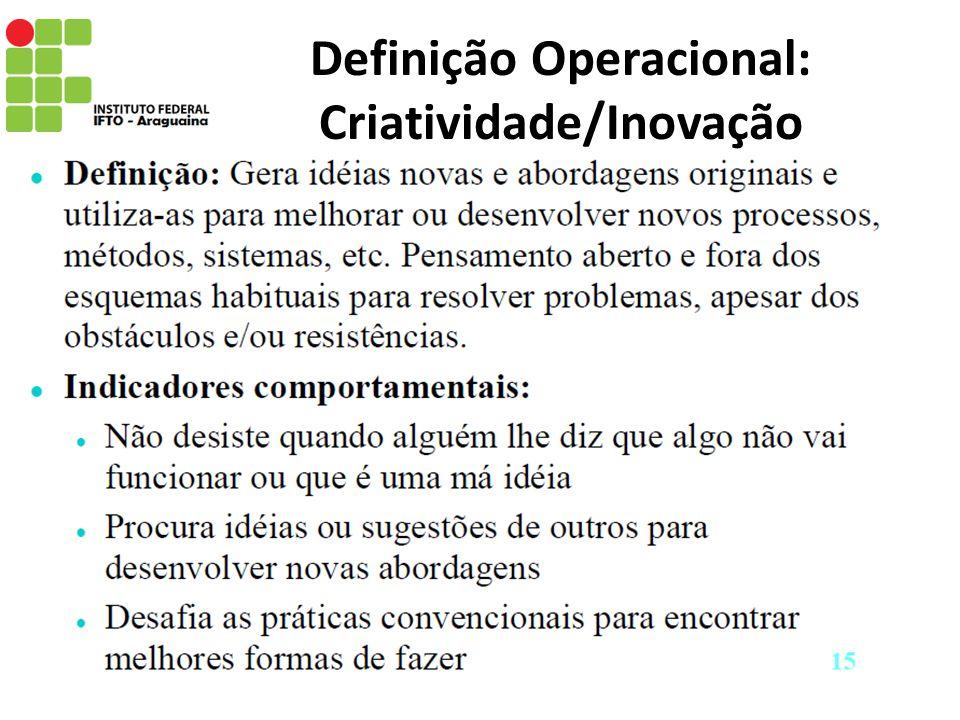 Definição Operacional: Criatividade/Inovação
