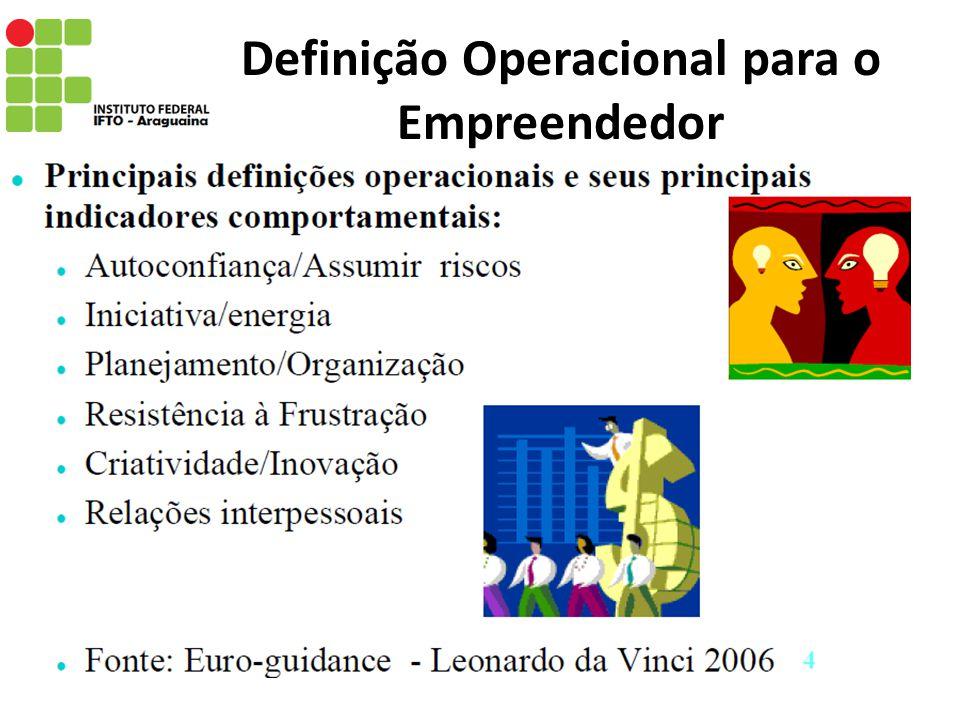 Definição Operacional para o Empreendedor