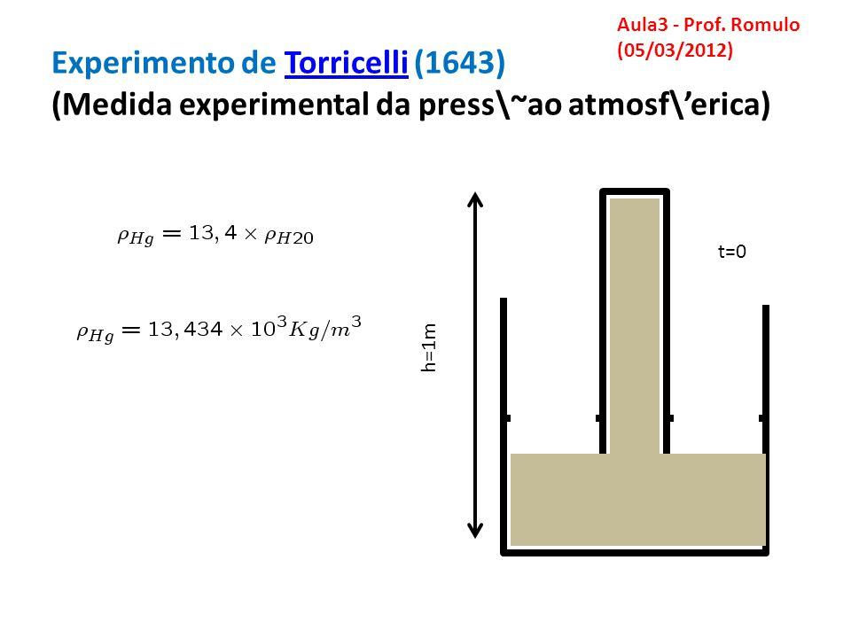 Experimento de Torricelli (1643) (Medida experimental da press\~ao atmosf\erica)Torricelli h=1m t=0 Aula3 - Prof.