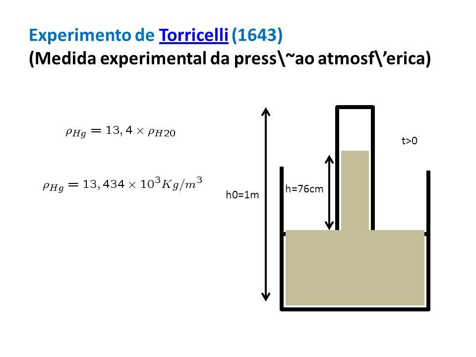 h0=1m t>0 h=76cm Experimento de Torricelli (1643) (Medida experimental da press\~ao atmosf\erica)Torricelli