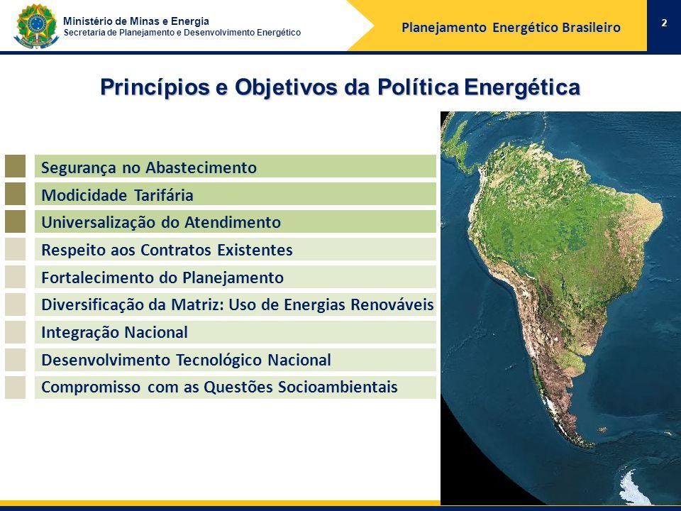 Ministério de Minas e Energia Secretaria de Planejamento e Desenvolvimento Energético Bioenergia 23 Bioeletricidade A capacidade instalada de geração de energia elétrica com uso da biomassa é de 7,8 GW (2010), destacando-se o papel do bagaço de cana-de-açúcar.