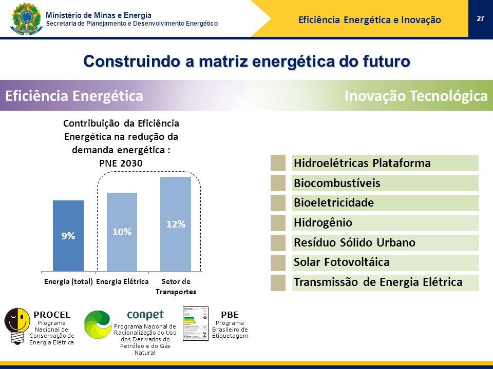 Ministério de Minas e Energia Secretaria de Planejamento e Desenvolvimento Energético Construindo a matriz energética do futuro 27 Eficiência EnergéticaInovação Tecnológica PROCEL Programa Nacional de Conservação de Energia Elétrica Programa Nacional de Racionalização do Uso dos Derivados do Petróleo e do Gás Natural PBE Programa Brasileiro de Etiquetagem Hidroelétricas Plataforma Biocombustíveis Bioeletricidade Hidrogênio Resíduo Sólido Urbano Solar Fotovoltáica Transmissão de Energia Elétrica Eficiência Energética e Inovação