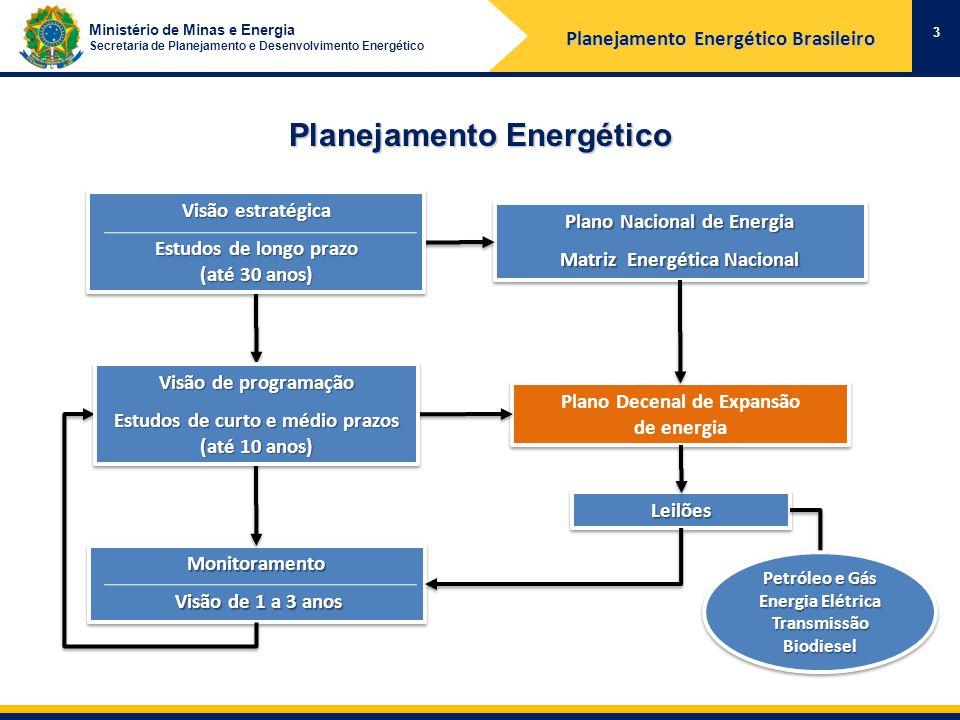 Ministério de Minas e Energia Secretaria de Planejamento e Desenvolvimento Energético Matriz Elétrica: Histórico e Comparativo (%) 14 1980 2008 OCDE MUNDO Fonte: IEA Data Services - World Energy Balances Renováveis 1980: 21,5% 2008: 18,7% Fósseis 1980: 69,9% 2008: 67,8% Renováveis 1980: 19,7% 2008: 16,7% Fósseis 1980: 69,3% 2008: 62,1% Energia (TWh) 1980: 8.269 (100%) 2008: 20.180 (100%) Energia (TWh) 1980: 5.644 (68,3%) 2008: 10.675 (52,9%) Matriz Elétrica : Comparativo