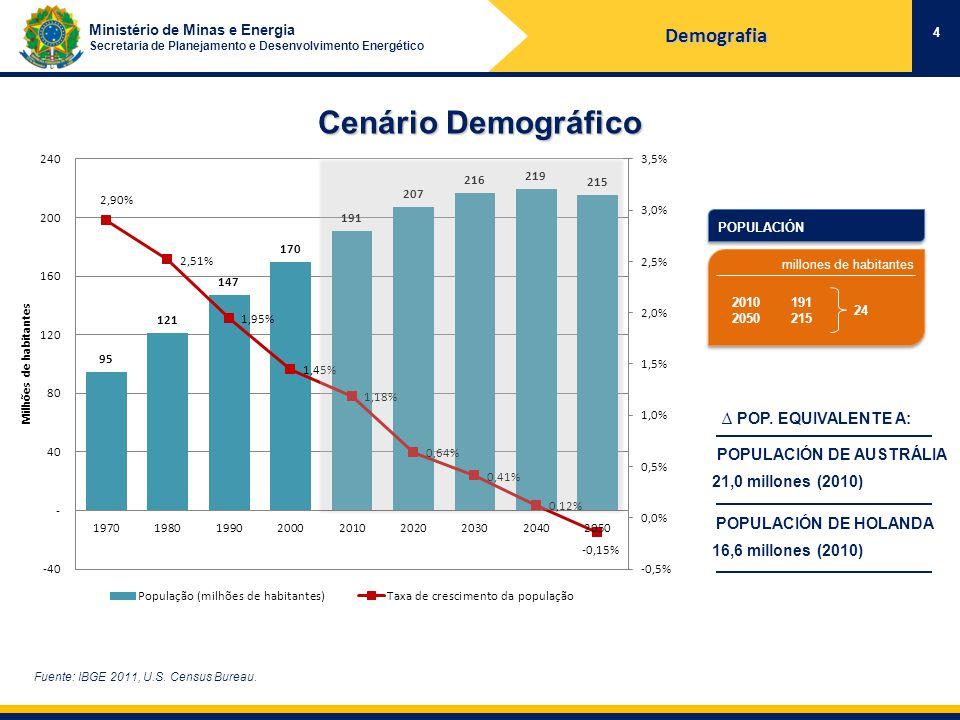 Ministério de Minas e Energia Secretaria de Planejamento e Desenvolvimento Energético Vantagens Comparativas.