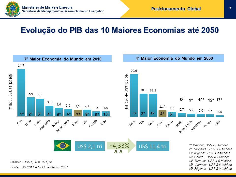Ministério de Minas e Energia Secretaria de Planejamento e Desenvolvimento Energético Matriz de Oferta Interna de Energia Elétrica (%) 16 2010 544,9 TWh 86,2% renováveis 2010 544,9 TWh 86,2% renováveis 2020 867,3 TWh 87,7% renováveis 2020 867,3 TWh 87,7% renováveis Fonte: PDE 2020 Planejamento Energético Brasileiro