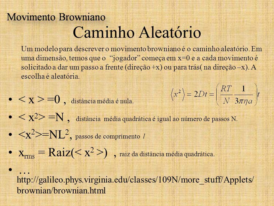 Caminho Aleatório =0, distância média é nula. =N, distância média quadrática é igual ao número de passos N. =NL 2, passos de comprimento l x rms = Rai