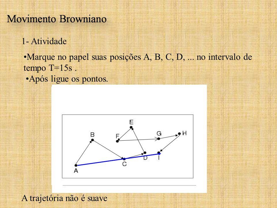 Marque no papel suas posições A, B, C, D,... no intervalo de tempo T=15s. A trajetória não é suave Após ligue os pontos. 1- Atividade