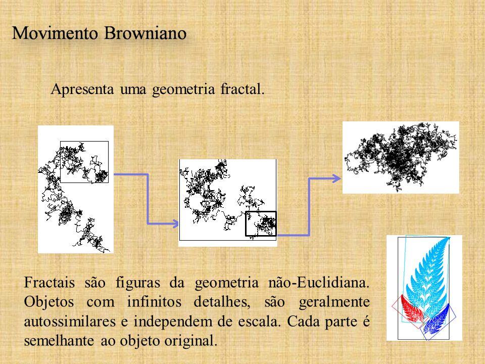 Fractais são figuras da geometria não-Euclidiana. Objetos com infinitos detalhes, são geralmente autossimilares e independem de escala. Cada parte é s