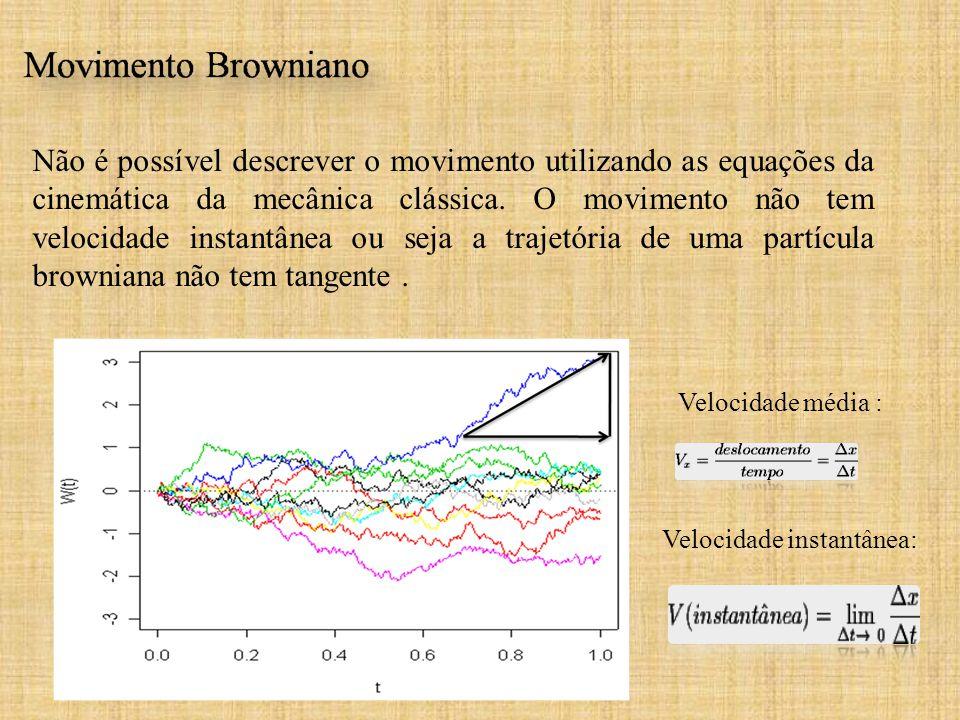 Velocidade instantânea: Velocidade média : Não é possível descrever o movimento utilizando as equações da cinemática da mecânica clássica. O movimento