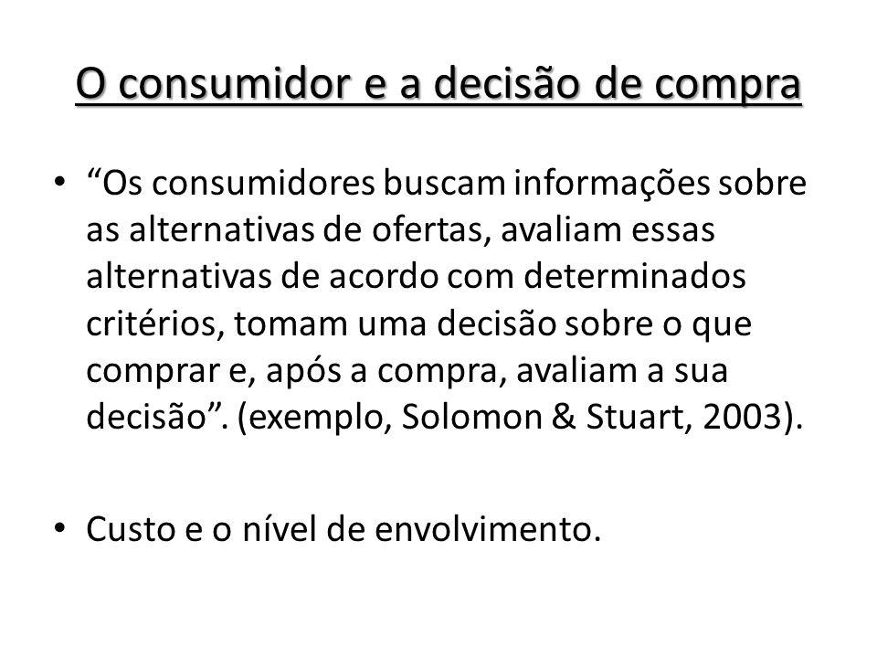O consumidor e a decisão de compra Os consumidores buscam informações sobre as alternativas de ofertas, avaliam essas alternativas de acordo com deter