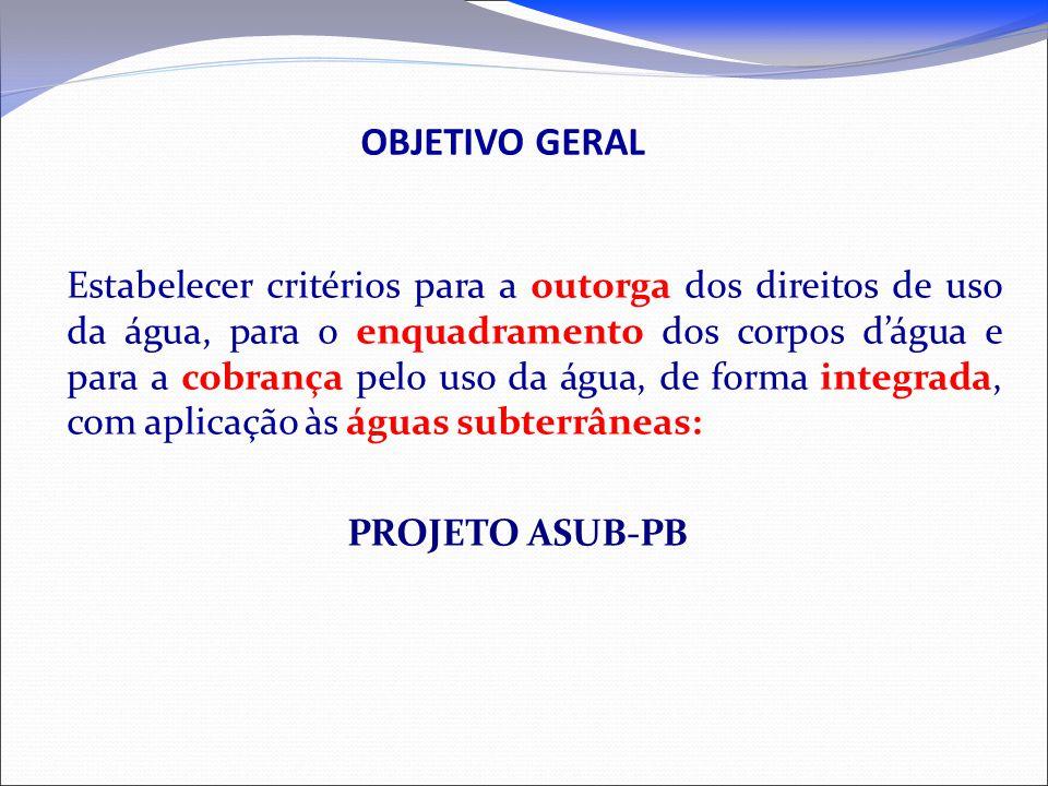 Prioridade de uso das águas superficiais Decreto nº 19.260/97 - Estado da Paraíba a disponibilidade hídrica; as prioridades de uso; a comprovação de que o uso de água não cause poluição ou desperdício dos recursos hídricos A Lei nº.