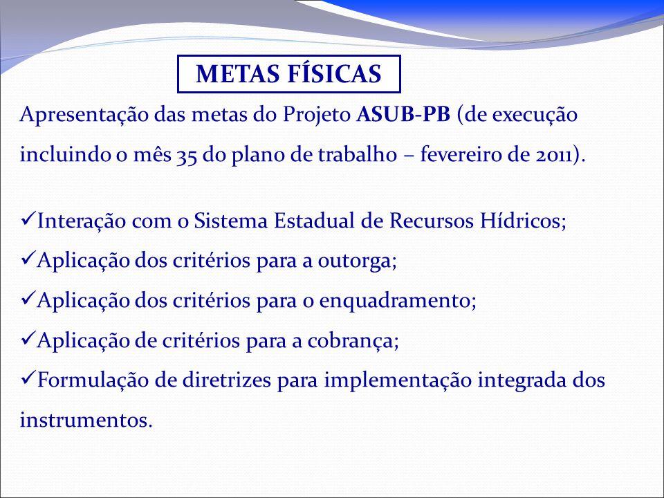 Projeto em desenvolvimento no âmbito do PNPD/CAPES (Programa Nacional de Pós- Doutorado) PesquisadoraTítulo Zédna Mara de Castro Lucena Vieira ANÁLISE DE CONFLITOS SOCIAIS NA GESTÃO DAS ÁGUAS SUBTERRÂNEAS Tese de doutorado concluída PesquisadorTítulo Patrícia Borba Vilar Guimarães AVALIAÇÃO DE ASPECTOS INSTITUCIONAIS PARA A GESTÃO INTEGRADA E SUSTENTÁVEL DE RECURSOS HÍDRICOS SUPERFICIAIS E SUBTERRÂNEOS Ubirajara Duarte Lima INTEGRAÇÃO DOS INSTRUMENTOS DE OUTORGA, ENQUADRAMENTO E COBRANÇA PARA A GESTÃO DAS ÁGUAS SUBTERRÂNEAS Renata Travassos de Araújo ANÁLISE E PROPOSTA DE INTEGRAÇÃO DAS GESTÕES DAS ÁGUAS MINERAIS E DOS RECURSOS HÍDRICOS Douglas Almeida GEOPROCESSAMENTO NO APOIO AOS INSTRUMENTOS DE OUTORGA, ENQUADRAMENTO E COBRANÇA NA GESTÃO DE ÁGUAS SUBTERRÂNEAS Projetos de Iniciação Científica em desenvolvimento