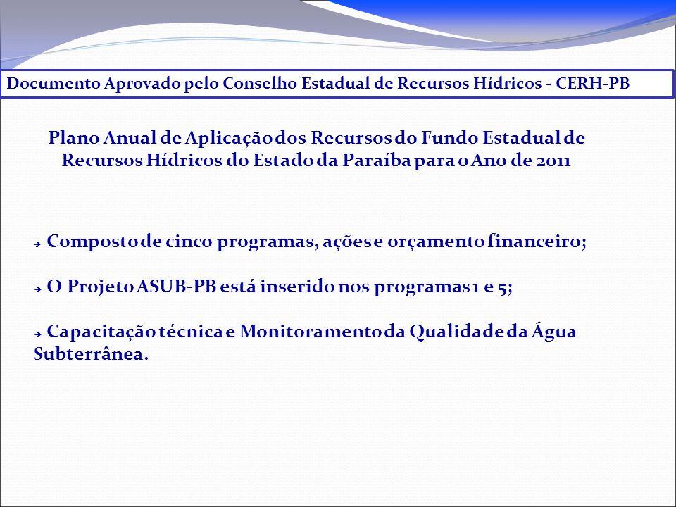 X Simpósio de Recursos Hídricos do Nordeste 16 a 19 de novembro de 2010 Fortaleza - CE Proposta de um Índice de qualidade de Água (IQA) para Formulação de um Coeficiente de Cobrança: Aplicaçãona porção sedimentar do Baixo Curso do rio Paraíba.