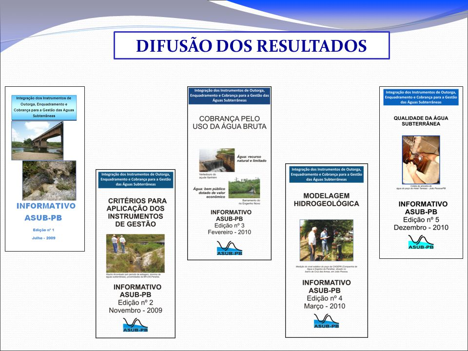 II Encontro Nacional de Hidroinformática - I Encontro Nacional de Ecohidraúlica 19 a 20 de novembro de 2010 Fortaleza - CE Utilização de Geoprocessamento na Análise de Nível Estático do Aquífero Beberibe na Região do Baixo Curso do Rio Paraíba.