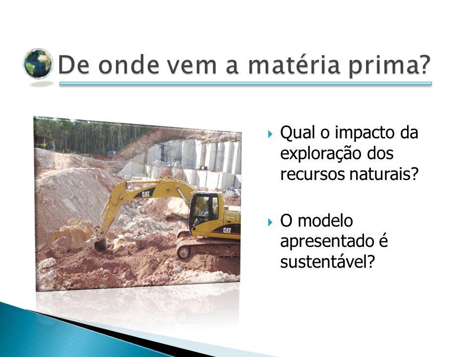 Qual o impacto da exploração dos recursos naturais? O modelo apresentado é sustentável?