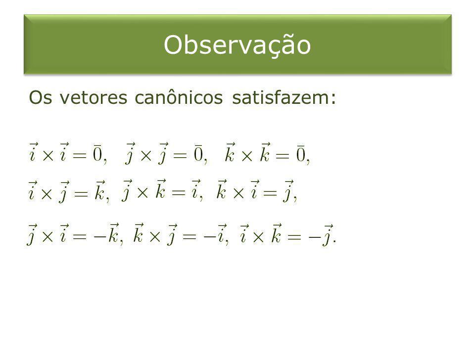 Observação Os vetores canônicos satisfazem: