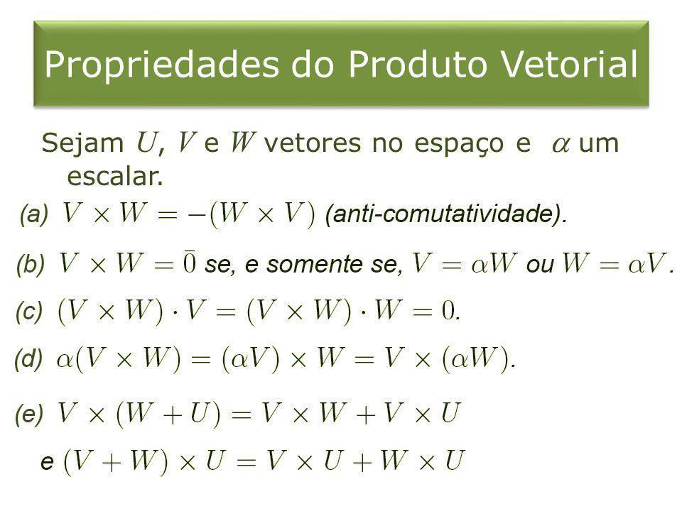 Propriedades do Produto Vetorial Sejam U, V e W vetores no espaço e um escalar.