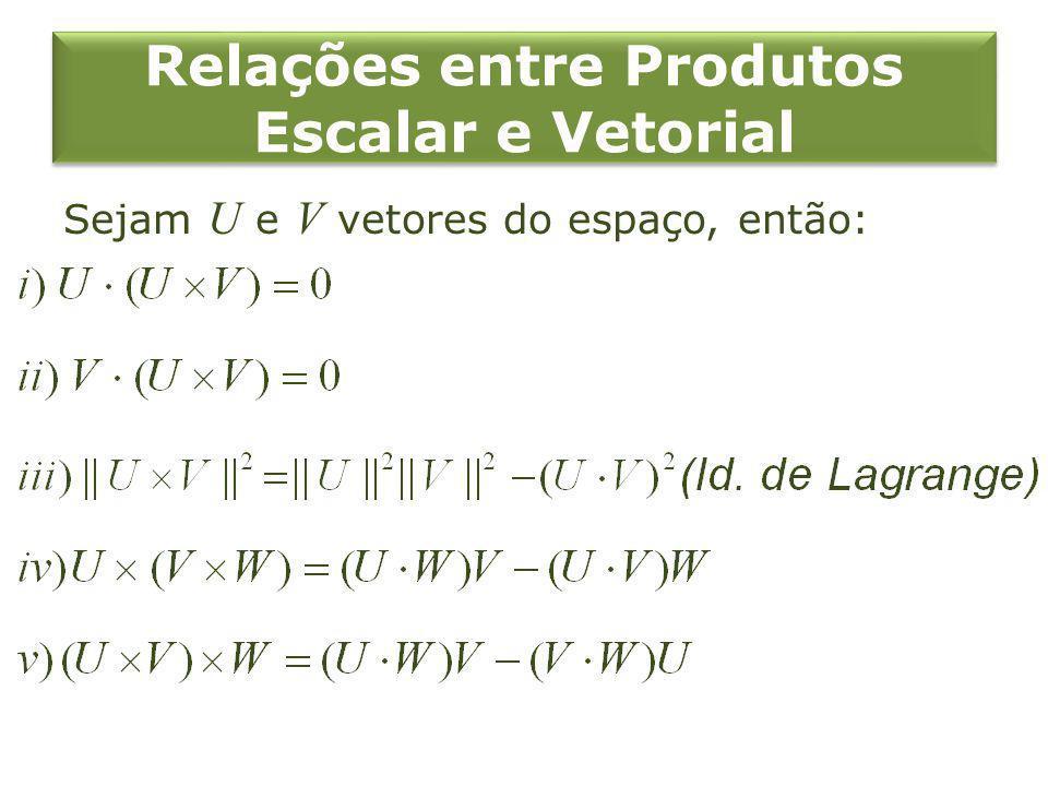 Relações entre Produtos Escalar e Vetorial Sejam U e V vetores do espaço, então: