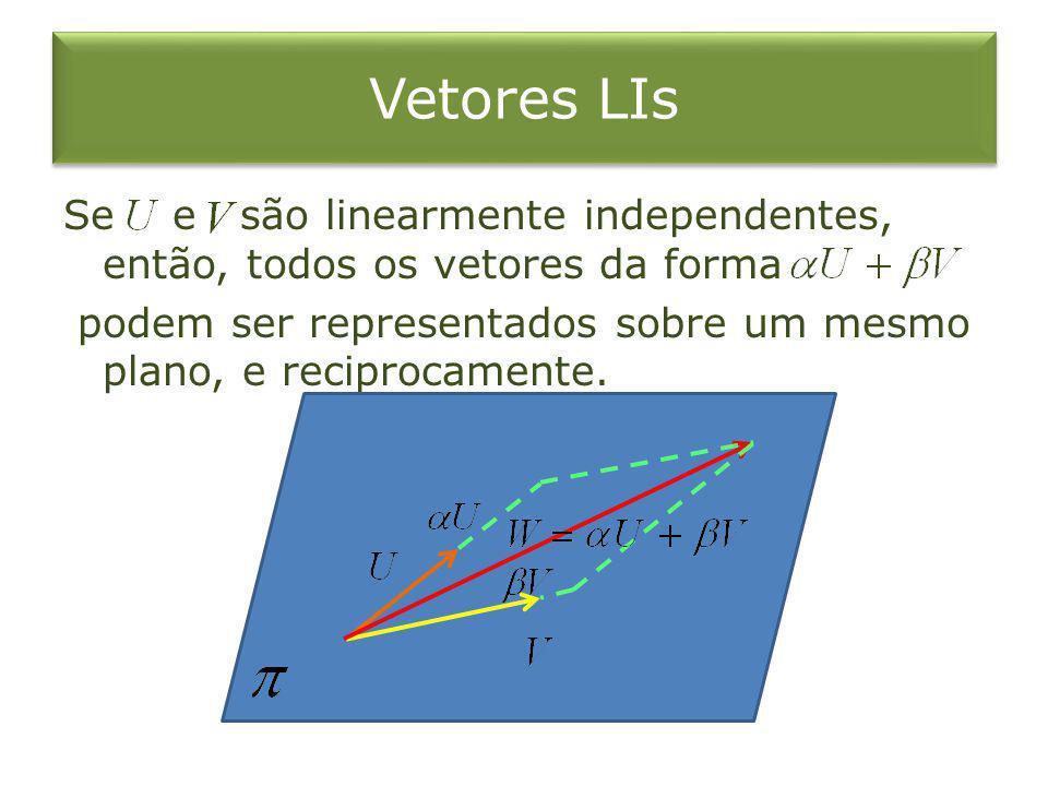 Vetores LIs Toda combinação linear de dois vetores LIs pode ser representada sobre o plano.