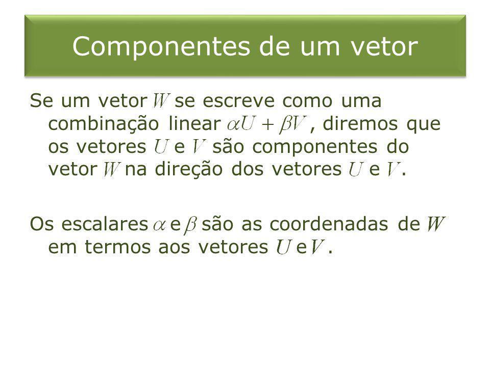 Componentes de um vetor Se um vetor se escreve como uma combinação linear, diremos que os vetores e são componentes do vetor na direção dos vetores e.
