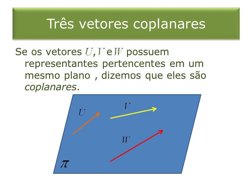 Três vetores coplanares Se os vetores, e possuem representantes pertencentes em um mesmo plano, dizemos que eles são coplanares.