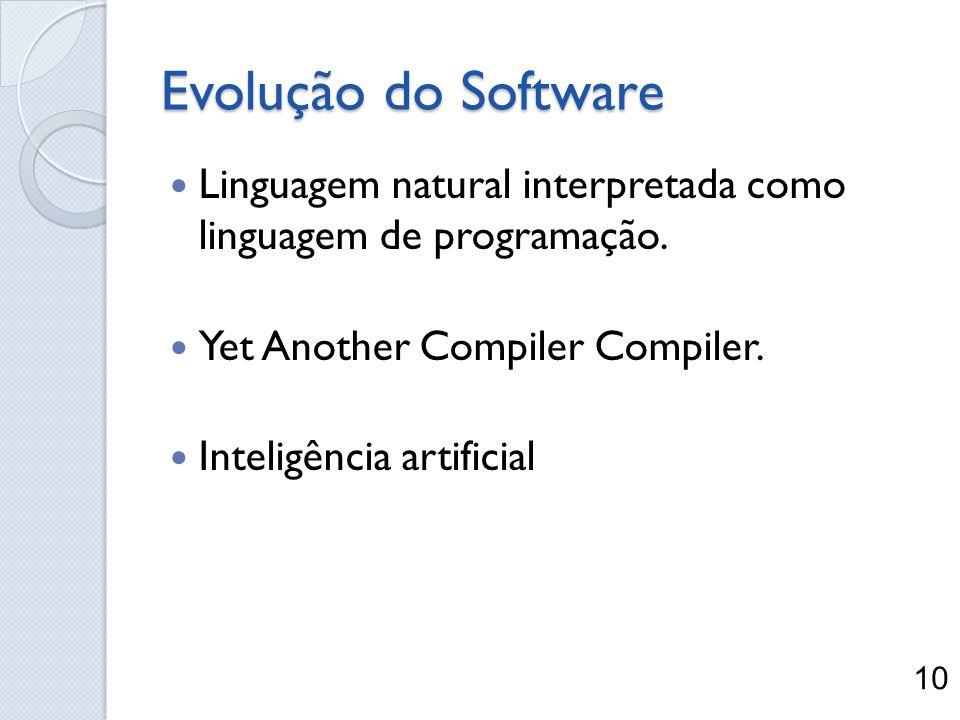 Evolução do Software Linguagem natural interpretada como linguagem de programação. Yet Another Compiler Compiler. Inteligência artificial 10